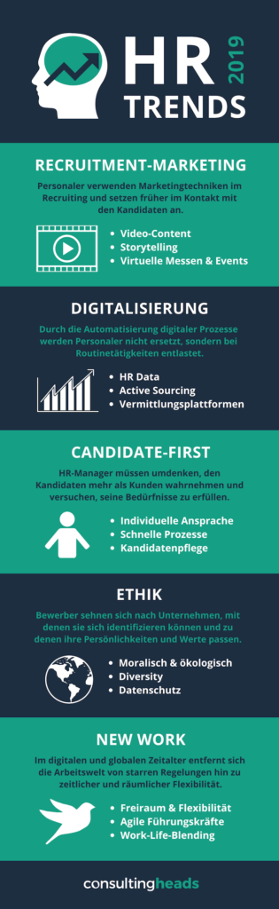 HR Recruitment Trends 2019 Infografik consultingheads Blog consultingheadlines